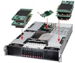 "SUPERMICRO 2U GPU server 2xLGA2011, C602, 8x DDR3 ER, 10x SATA HS (2,5""), 6x GPU ready, 2x1800W, IPMI"