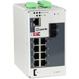 PERLE IDS-409G-TSD40 Industrial Managed Switch